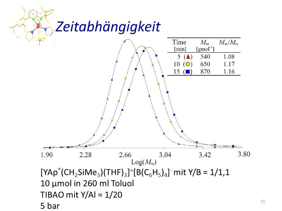 Zeitabhängigkeit [YAp*(CH2SiMe3)(THF)3]+[B(C6H5)4]- mit Y/B = 1/1,1